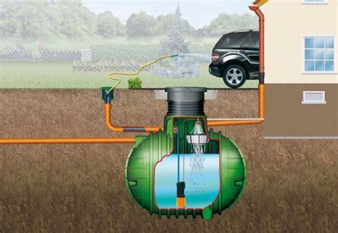 Gräser Für Den Garten 17 by Critall Tank Regenwasserbeh 228 Lter Regenwasser Wassertank