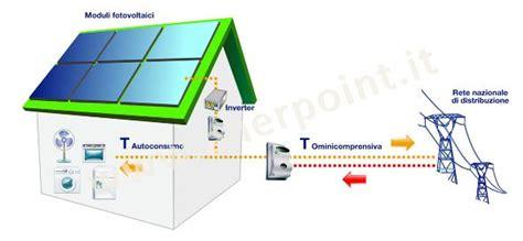 etica conto in rete pannelli solari casa conto in rete