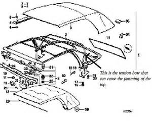 saab roof rack parts wiring diagram and fuse box
