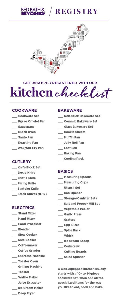 kitchen needs list best 25 first apartment checklist ideas on pinterest