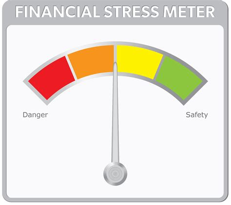 stress test financial stress test