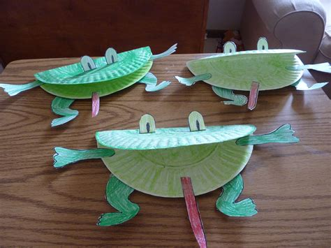 Paper Plate Frog Craft - frog craft amanda markel