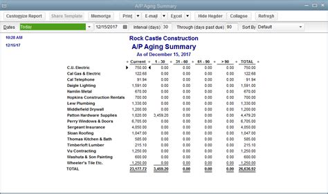 Quickbooks Accounts Receivable Aging Report by Quickbooks Tip The Accounts Payable Aging Summary Report