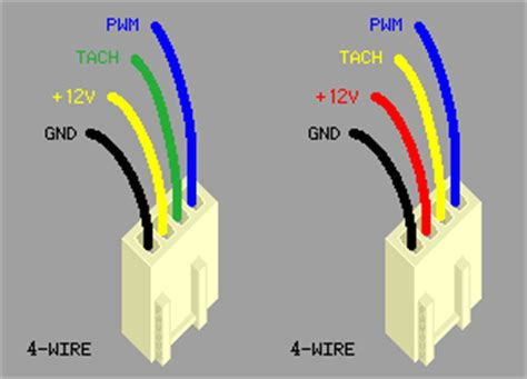4 wire fan switch color code pins is the pwm rail of a 4pin pwm computer fan positive