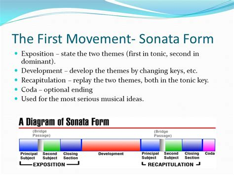 sonata form diagram in the classical period ppt