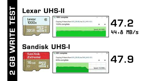 sd card speed test uhs sd cards overview speed tests