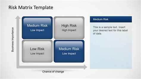 Risk Matrix Powerpoint Template Slidemodel Risk Matrix Template