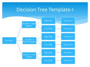 Yes No Decision Tree Template by Decision Tree Excel Template Pictures To Pin On
