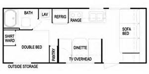 skyline rv floor plans 2010 skyline weekender 180 trailer reviews prices and specs rv guide