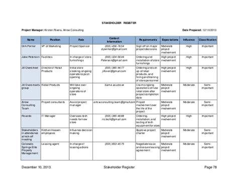 Stakeholder Mgt Register Dan Vogel S Virtual Classrooms Stakeholder Register Template
