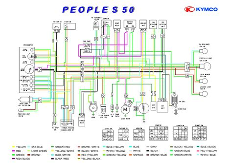 wiring diagram honda ch80 honda thermostat diagram wiring