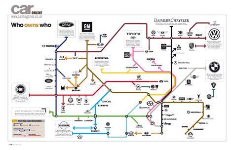 classifica automobilistiche la mappa mondiale delle automobilistiche