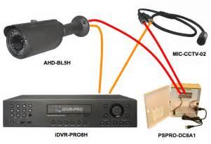 audio surveillance microphone cctv audio mic