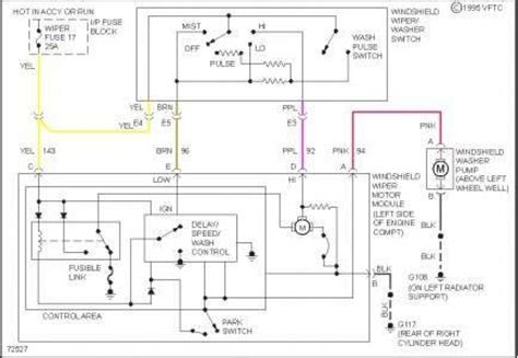1995 ford ranger wiring diagram fuse box and wiring diagram