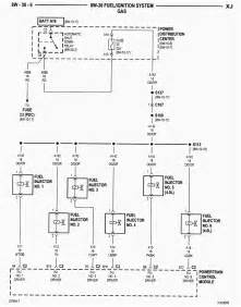 1991 jeep xj wiring diagram wiring diagrams
