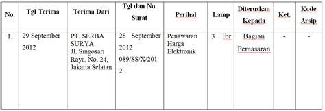 format buku agenda materi administrasi perkantoran pengertian fungsi dan