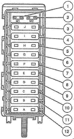 ford explorer  fuse box diagram fuse diagram