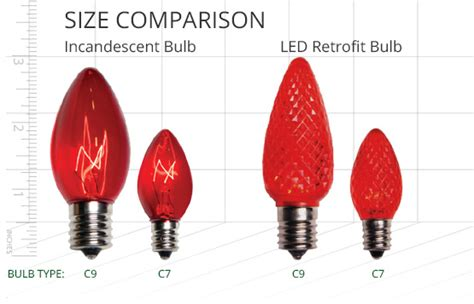 christmas bulb size chart how to hang lights on gutters