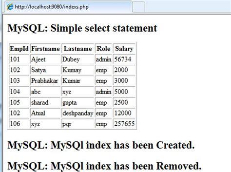 mysql create table with unique index exles