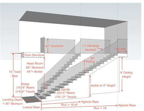 staircase width 25 best ideas about building stairs on pinterest deck