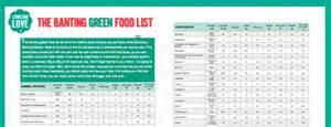 banting diet food list pdf low carb