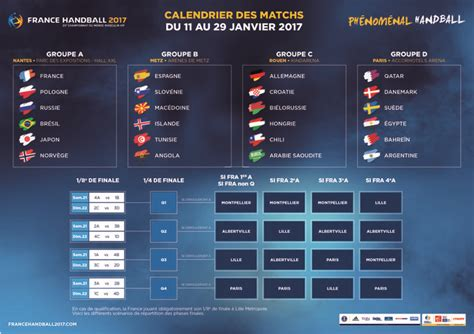 Calendrier Handball Le Calendrier Complet Du Chionnat Du Monde Masculin De