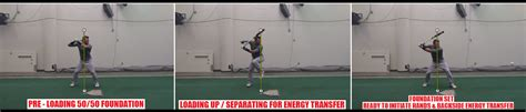proper baseball swing mechanics proper load and strong foundations to initiate energy transfer