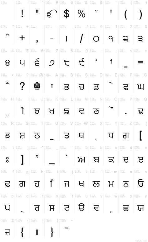 dafont hindi download punjabi font