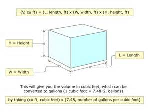 Ft then convert cubic feet to gallons 1 cubic foot 7 48 gallons