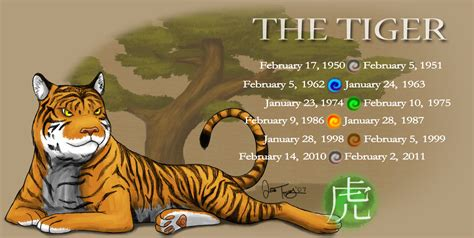 year of the tiger by blazetbw on deviantart