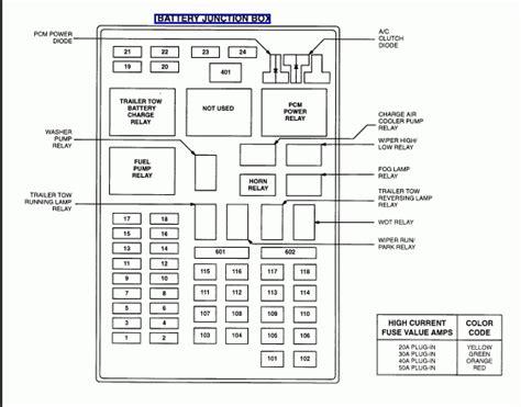 2000 f150 fuse box diagram 2000 ford f150 fuse box diagram 2000 automotive wiring