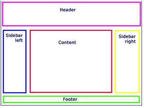 mvc layout with header and footer learn about layout page in asp net mvc