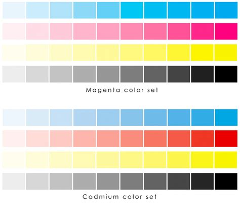 color scale for custom decal info custom ceramic decals glass fusing