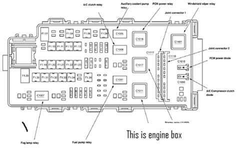 2005 ford five hundred fuse box diagram 2005 ford 500 fuse box diagram 2005 automotive wiring
