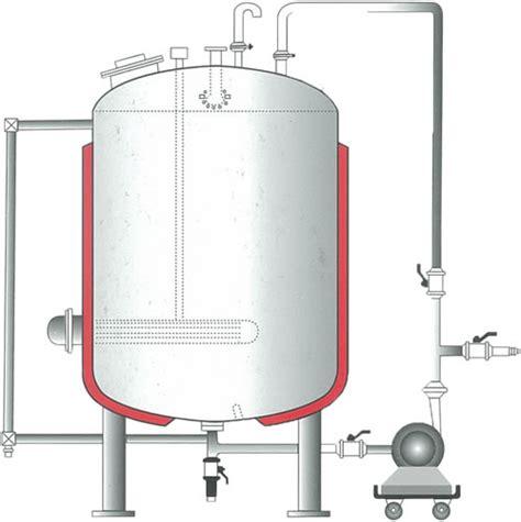 Distilled Water Shelf by Distilled Water Storage Tank
