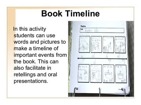 timeline book report exles timeline book report form mfacourses887 web fc2