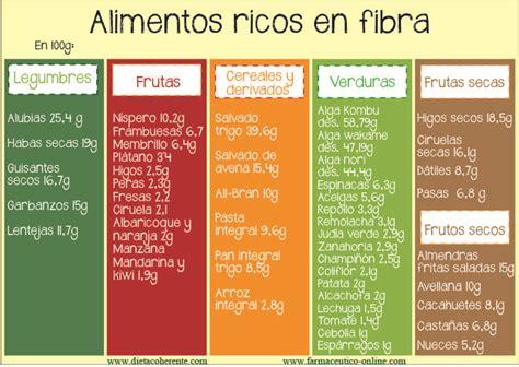alimentos fibra soluble las 25 mejores ideas sobre alimentos ricos en fibra en