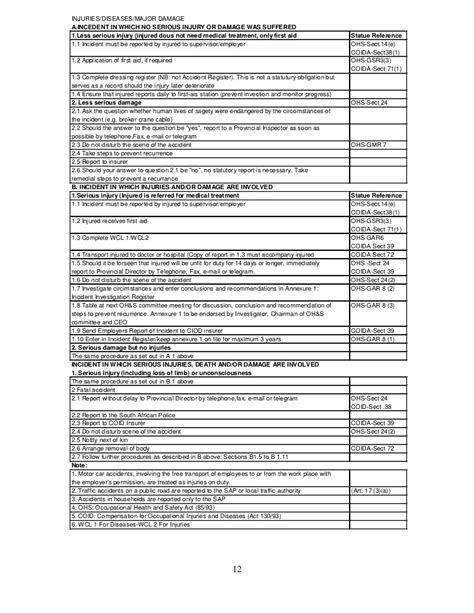 fall protection plan template sle fall protection plan