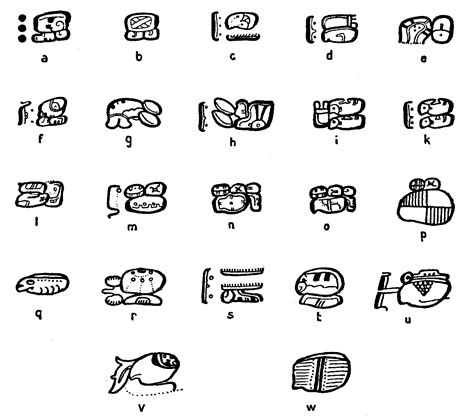 file commentary on the maya manuscript 8 png wikimedia