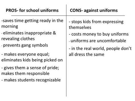 school uniforms argumentative essay sample essaysmasters