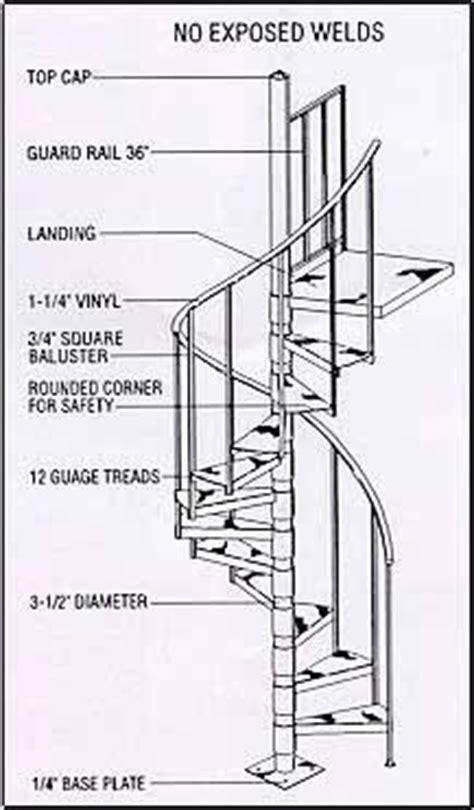 standard spiral stair kits stairways inc