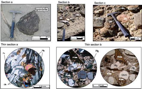 mineral thin section identification procesos orog 233 nicos en el frente andino estudio de una