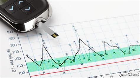 blutzuckerwerte ab wann gefährlich diabetes werte was sie aussagen netdoktor de