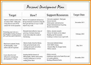 6 individual development plan exles budget template