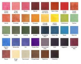 ppg vibrance color chart online autos post