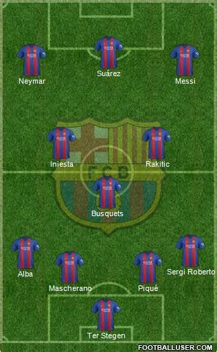 barcelona formation 2017 f c barcelona spain football formation