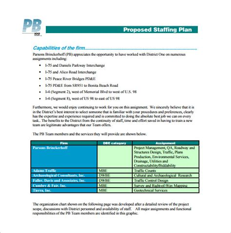 staffing plan template excel staff template staffing plan template 8 free word