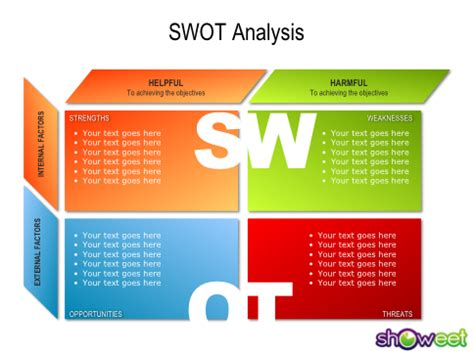 Image Gallery Swot Powerpoint Swot Analysis Exle Powerpoint