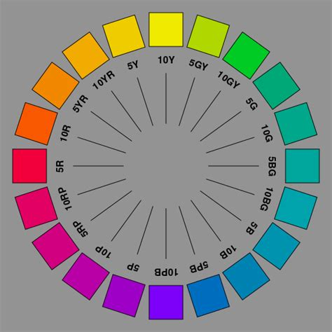 file munsellcolorwheel svg wikimedia commons