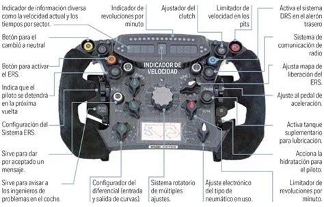 volante formula uno caracteristicas de los volantes de formula 1 atraccion360
